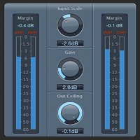 Part 5: Mastering Limiters 