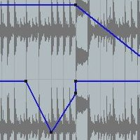 Manipulating the Amen Break in Cubase/Nuendo