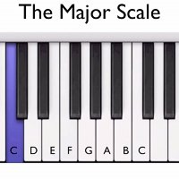 Introduction to the Major Scale – Basix